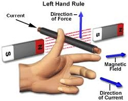 Flemings left hand rule-phy Form Four
